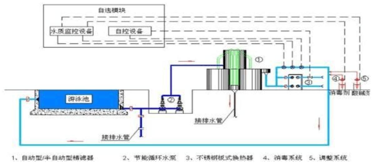电路 电路图 电子 户型 户型图 平面图 原理图 1191_523